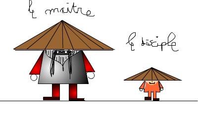 http://pagesperso-orange.fr/dono.dono/blender/laofou/images/master4.jpg